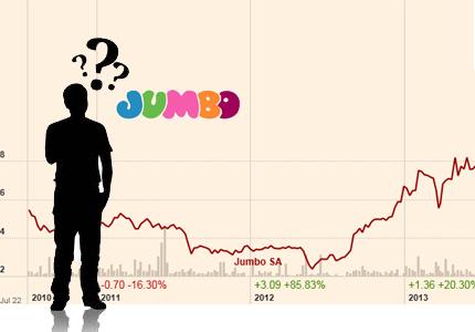 jumbo γράφημα