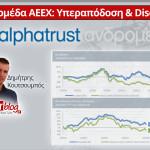 Ανδρομέδα ΑΕΕΧ: Υπεραπόδοση & Discount
