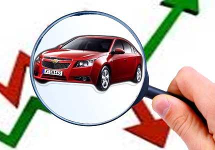 Ακτινογραφία General Motors