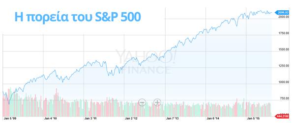 Επί 7 χρόνια η γενική πορεία του S&P 500 είναι ανοδική. (Πηγή: Yahoo Finance)